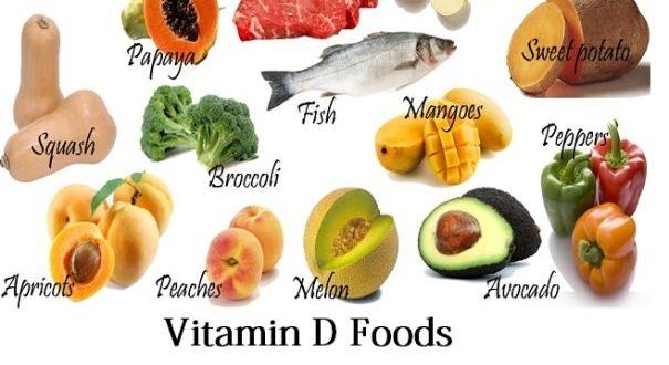 vitamin-D-foods-605x3301